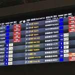 暑假出國旅遊,旅遊平安險怎麼保才夠?專家教你這樣做