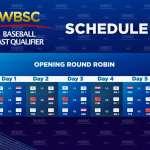 棒球》奧運棒球6搶1賽程出爐 中華隊首戰可能強碰澳洲