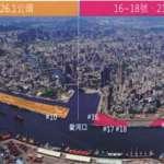 港務公司不認高港區土地開發恢復回饋比例52% 都發局跳腳