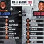 NBA》明星賽選秀結果出爐 詹姆斯聯手雷納德力抗字母哥