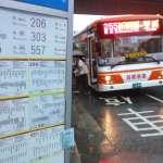 內湖公車衝撞人行道釀1死1傷意外 北市勞動局重罰三重客運40萬