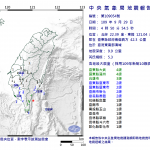 20年首見!台東6小時連7震 氣象局預測餘震這時候會到