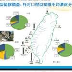 啖海鮮吞塑膠!微塑膠危害最新研究出爐 一張圖讓你看懂台灣那些出海口最嚴重