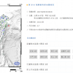 今年已8起逾規模5地震!氣象局揭「2關鍵」:恐是大地震前震