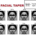 哪種臉型最具有吸引力?醫師根據最新研究,找到台灣人最完美臉型