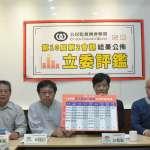 公督盟公布42位優秀立委 陳柏惟也上榜 待觀察名單只有她1人