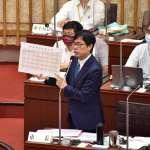 議會報告環境汙染防制作為 陳其邁:發展綠電加速燃煤電廠除役