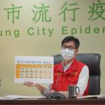 為讓市民迅速掌握防疫資訊 高市府啟動全通路直播