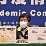 連續2天確診低於百例!陳時中:新增78例新冠肺炎本土病例、6死