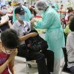 全台最高!北市疫苗覆蓋率36.3%遠超全國平均 AZ、莫德納剩餘近14萬劑