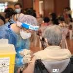 南韓已有近6千名「突破性感染」案例!台大醫曝2款疫苗保護力最佳,多數台灣人都有打