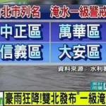豪雨下不停 雙北淹水一級警戒