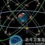 中國新一代北斗衛星 與GPS分庭抗禮