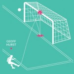 《2014世界盃》有進沒進? FIFA求助高科技