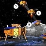 陸媒:中國載人登月計畫恐喊停