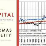 朱敬一專欄:《21世紀資本論》導讀與對照(2):資本的動態演變