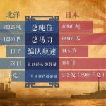 中國的甲午啟發 反腐與改革缺一不可