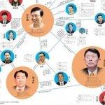 四川政商界持續地震 由部級抓到處級