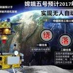 為「嫦娥五號」探路 試驗器今年發射