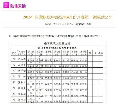 台灣院生循環賽排名