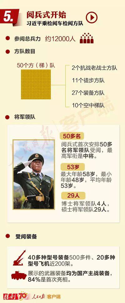93閱兵(人民日報客戶端)