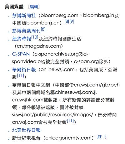 目前仍遭中國封鎖的美國媒體。(維基百科)
