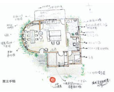 屋主手繪房屋構造