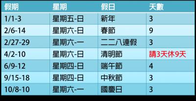 台灣避開.png