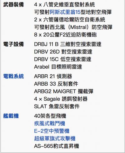戴高樂號核動力航空母艦諸元(2)