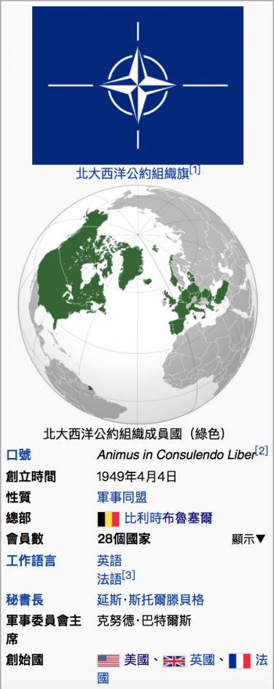 北約簡介。(維基百科)