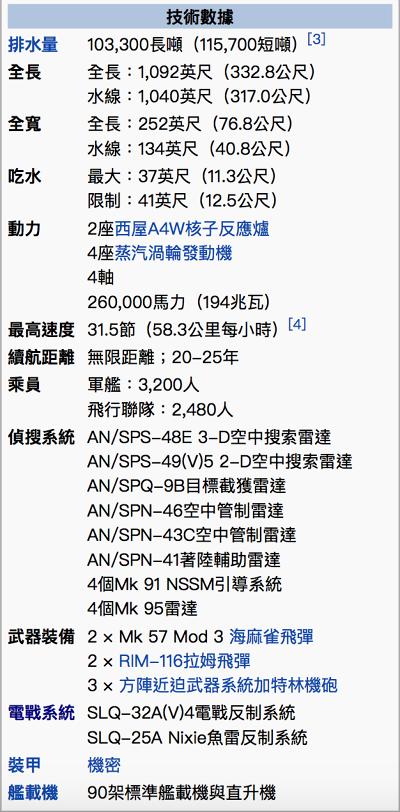 史坦尼斯號核動力航空母艦諸元。(維基百科)