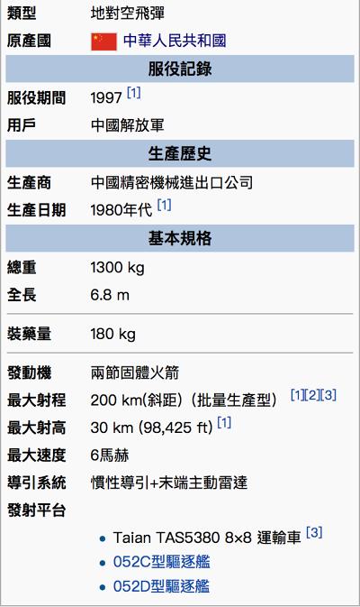 紅旗-9防空飛彈諸元。