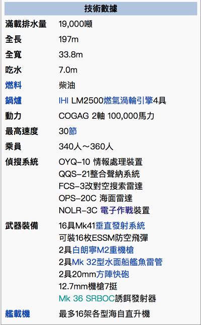日本護衛艦伊勢號諸元。(維基百科)