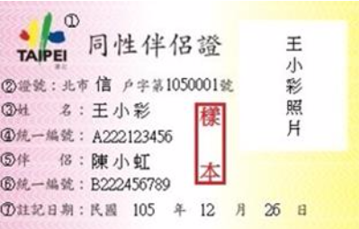 台北市同性伴侶證樣張。(取自台北市民政局)