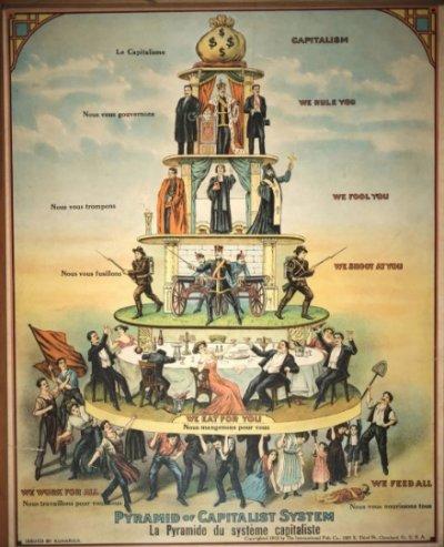 金融互聯網的邊陲精英成為中心當權派之後,能否超越資本主義的金字塔,猶待觀察。