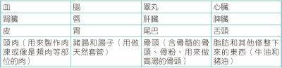 (圖/柿子文化)