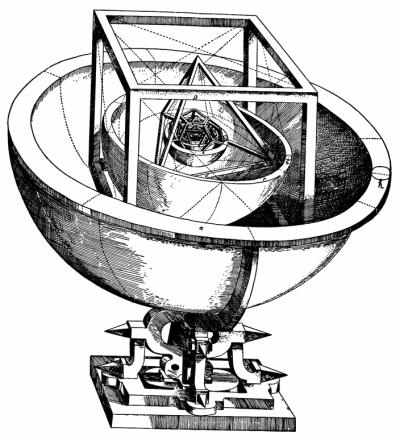 克卜勒在《宇宙的奧秘》中關於太陽系的柏拉圖式實體模型(Wikipedia/Public Domain)