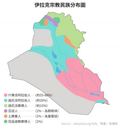 伊拉克宗教民族分布圖。(風傳媒製圖)