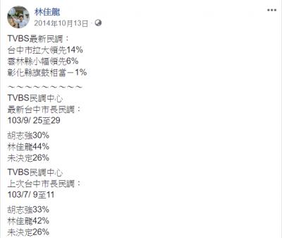 2018-07-27林佳龍臉書發文民調支持度(資料來源:林佳龍臉書)