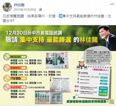 2018-07-27林佳龍臉書發文民調支持度3(資料來源:林佳龍臉書)