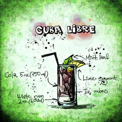 自由古巴調製簡單,風味順口。(圖/Pixabay@Alexas_fotos)