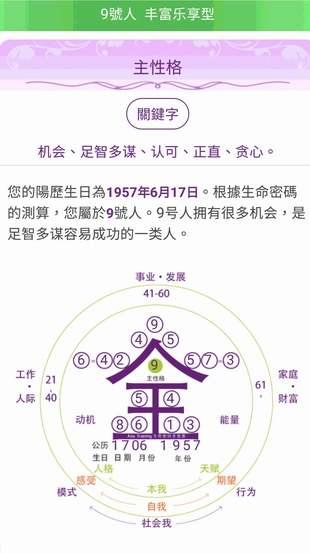 AT集團APP密碼酷顯示韓國ˊ瑜天賦特質與才能的全息圖(圖/楊曼芬提供)