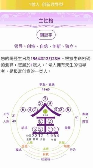 AT集團APP密碼酷顯示陳其邁天賦特質與才能的全息圖(圖/楊曼芬提供)