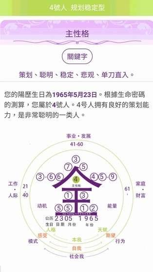 AT集團APP密碼酷顯示嚴凱泰天賦特質與才能的全息圖(圖/楊曼芬提供)