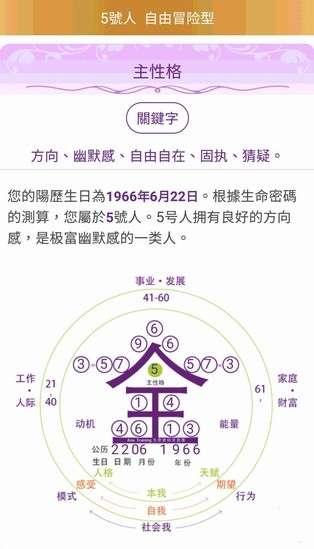 鈕承澤生命密碼全息圖(圖/楊曼芬提供)