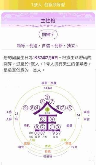 AT集團APP密碼酷顯示陳玉慧天賦特質與才能的全息圖(圖/楊曼芬提供)