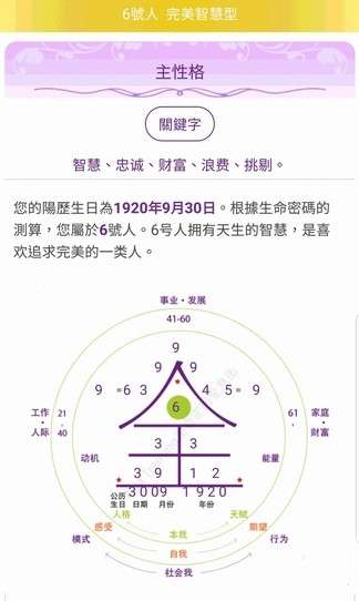 AT集團APP密碼酷顯示張愛玲天賦特質與才能的全息圖(圖/楊曼芬提供)