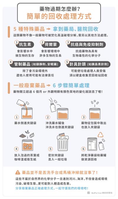五種特殊藥物處理,以及一般藥物的六步驟處理方式。(圖/MedPartner美的好朋友)