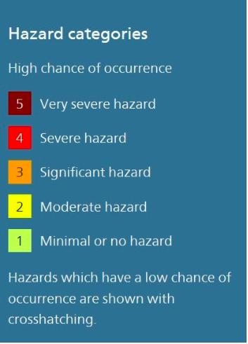 瑞士氣象局的自然災害危險等級,24日熱浪被列為第4級。(截自瑞士氣象局)