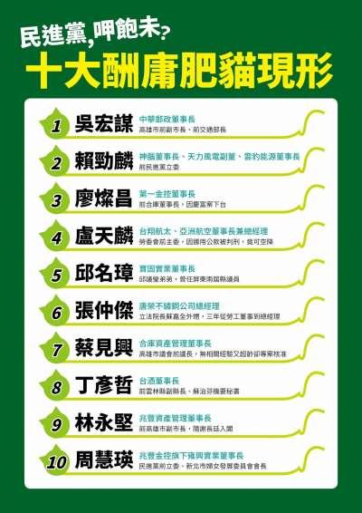 國民黨指控民進黨有十大肥貓。(韓國瑜競選辦公室提供)